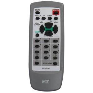 Controle TV Aiwa